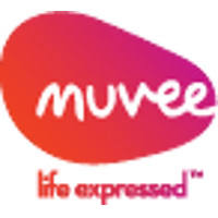 muvee's powerful movie making software and video editing program provides the easiest way to make movies with photos, videos and music.